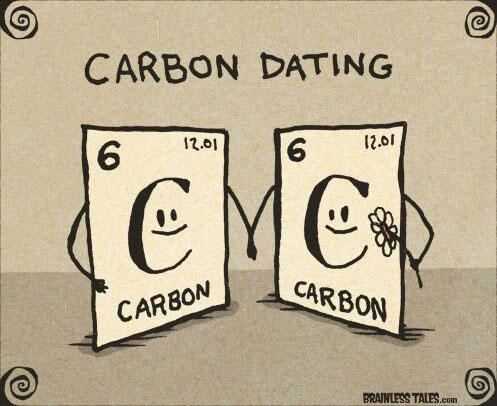 Dating με ζήτηση αστεία
