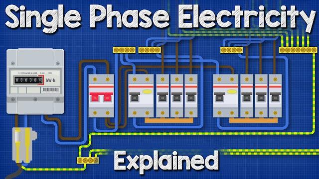 Single Phase Electricity power Explained