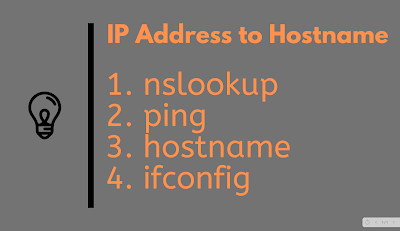 Unix command to find IP address from hostname - Linux example