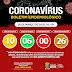 Senhor do Bonfim: 26 casos em monitoramento; confira boletim do coronavírus