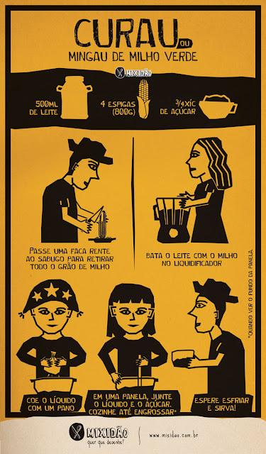 receitas recipes recetas curau milho verde