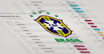 Futebol Goiano tem 10 clubes no ranking da CBF, confira quais clubes e suas respectivas posições