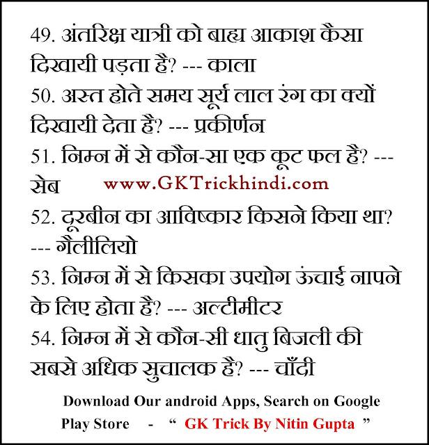 samanya gyan darpan in hindi free download pdf
