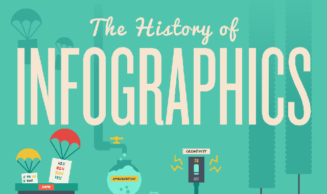 The History of Infographics #infographic