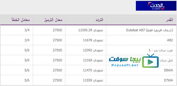 تردد قناة العربية الحدث 2020