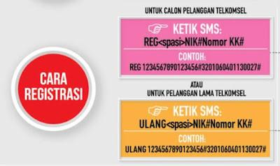 Setiap pengguna kartu prabayar diharuskan untuk melakukan registrasi menggunakan Nomor Ind Cara registrasi kartu telkomsel