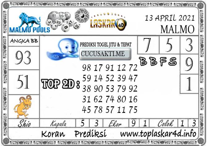Prediksi Togel MALMO LASKAR4D 13 APRIL 2021