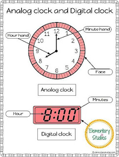 Free Clock Posters - Analog and Digital Clocks