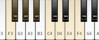 Neapolitan scale on key F