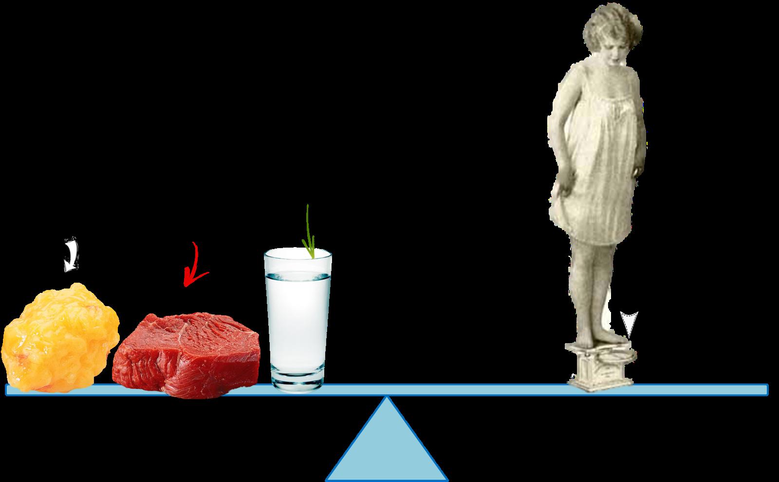 storie di successo sulla perdita di peso in acqua
