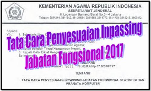 Tata Cara Penyesuaian Inpassing Jabatan Fungsional 2017