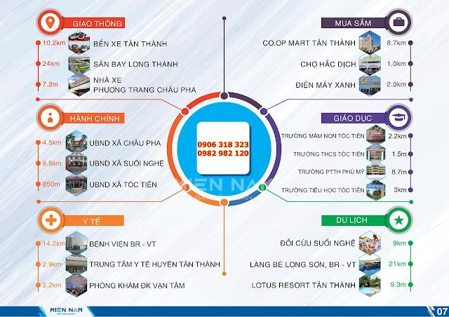 Liên kết vùng đất MT đường KP3 Hắc Dịch Phú Mỹ