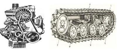 اساسيات نقل القدرة في المعدات الثقيلة pdf