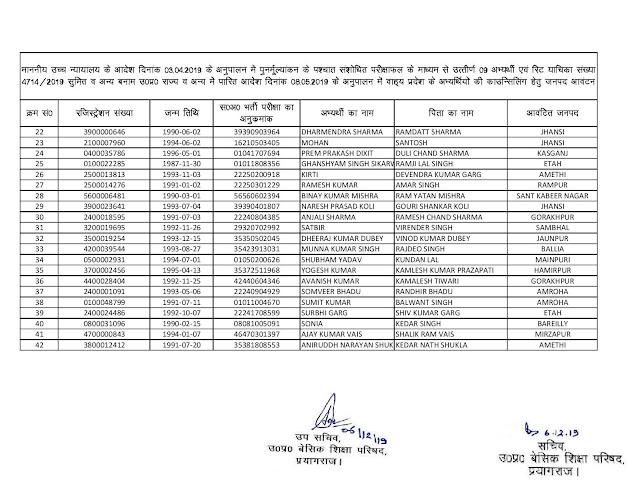 68500 शिक्षक भर्ती की काउन्सलिंग हेतु जारी 63 अभ्यर्थियों सूची देखे -1