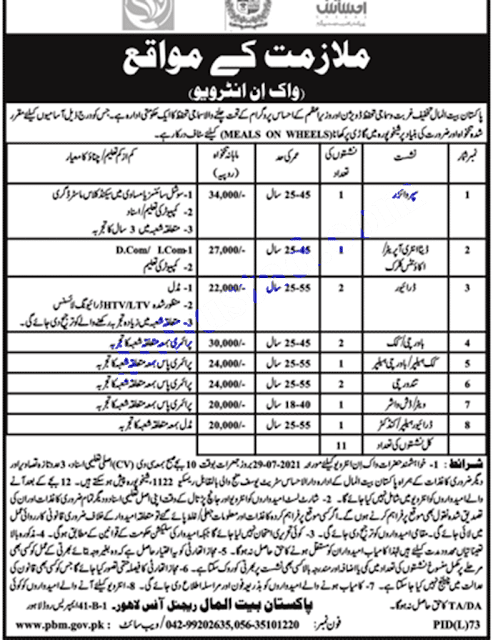 Pakistan Bait-ul-Mal Latest Jobs 2021 in Pakistan