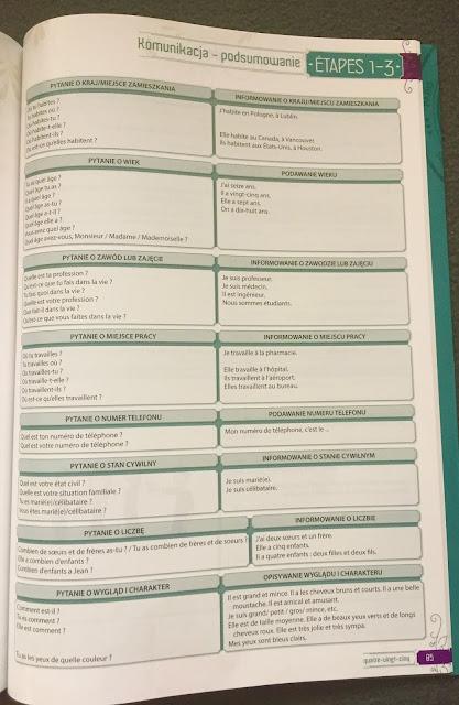 """Recenzje #153 - """"C'est parti ! 1"""" - przykładowa strona z podsumowania z komunikacji - Francuski przy kawie"""