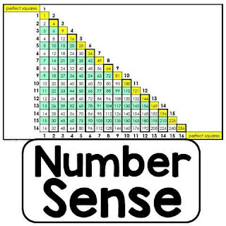Resources and ideas for teaching number sense in students