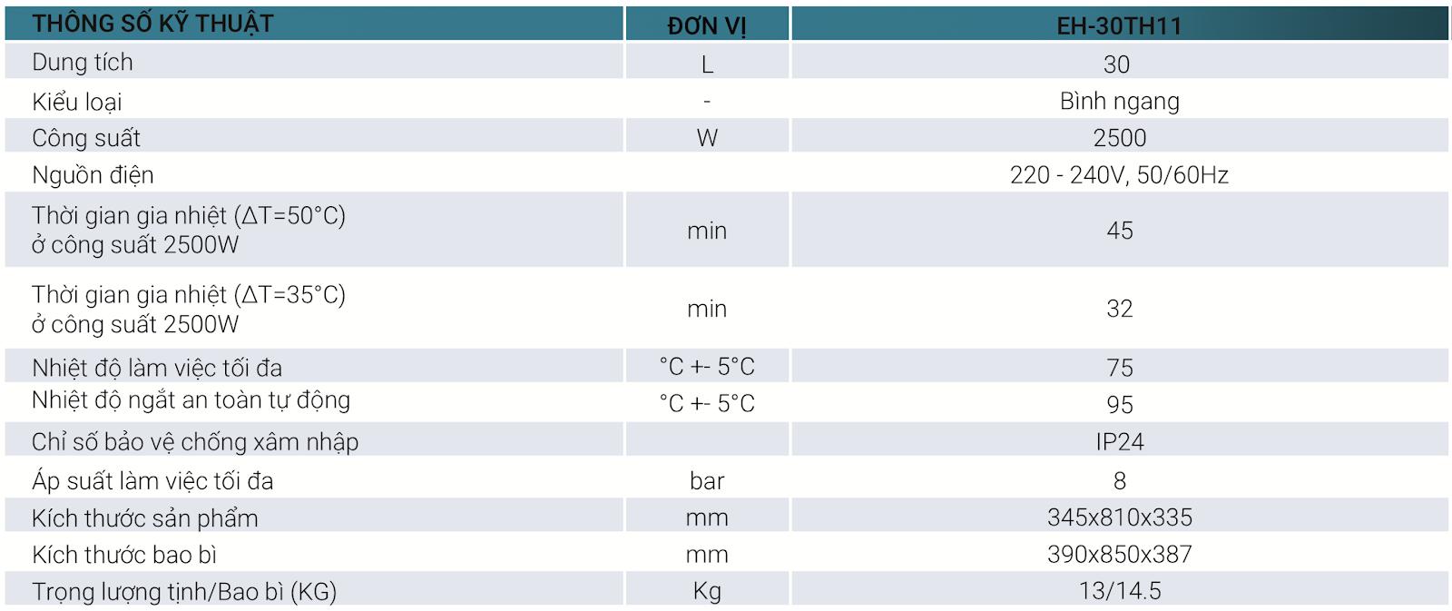 Thống số kỹ thuật Bình nóng lạnh Casper trực tiếp EH-30TH11
