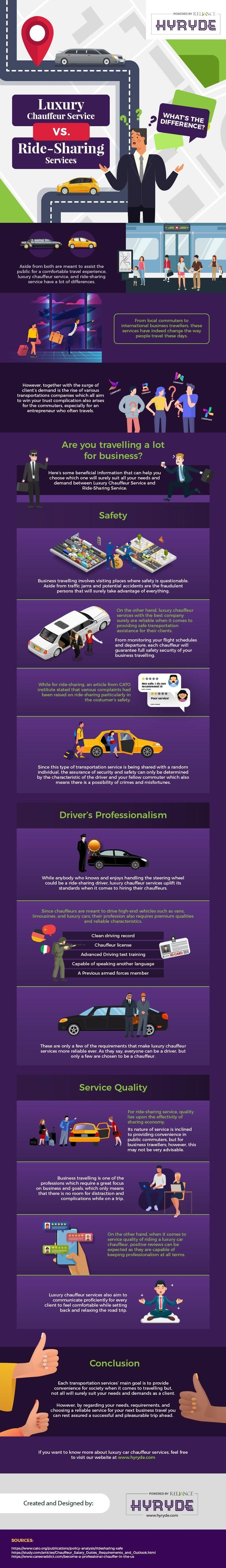 Luxury Chauffeur Service Vs. Ride-Sharing Services – What's the Difference? #infographic