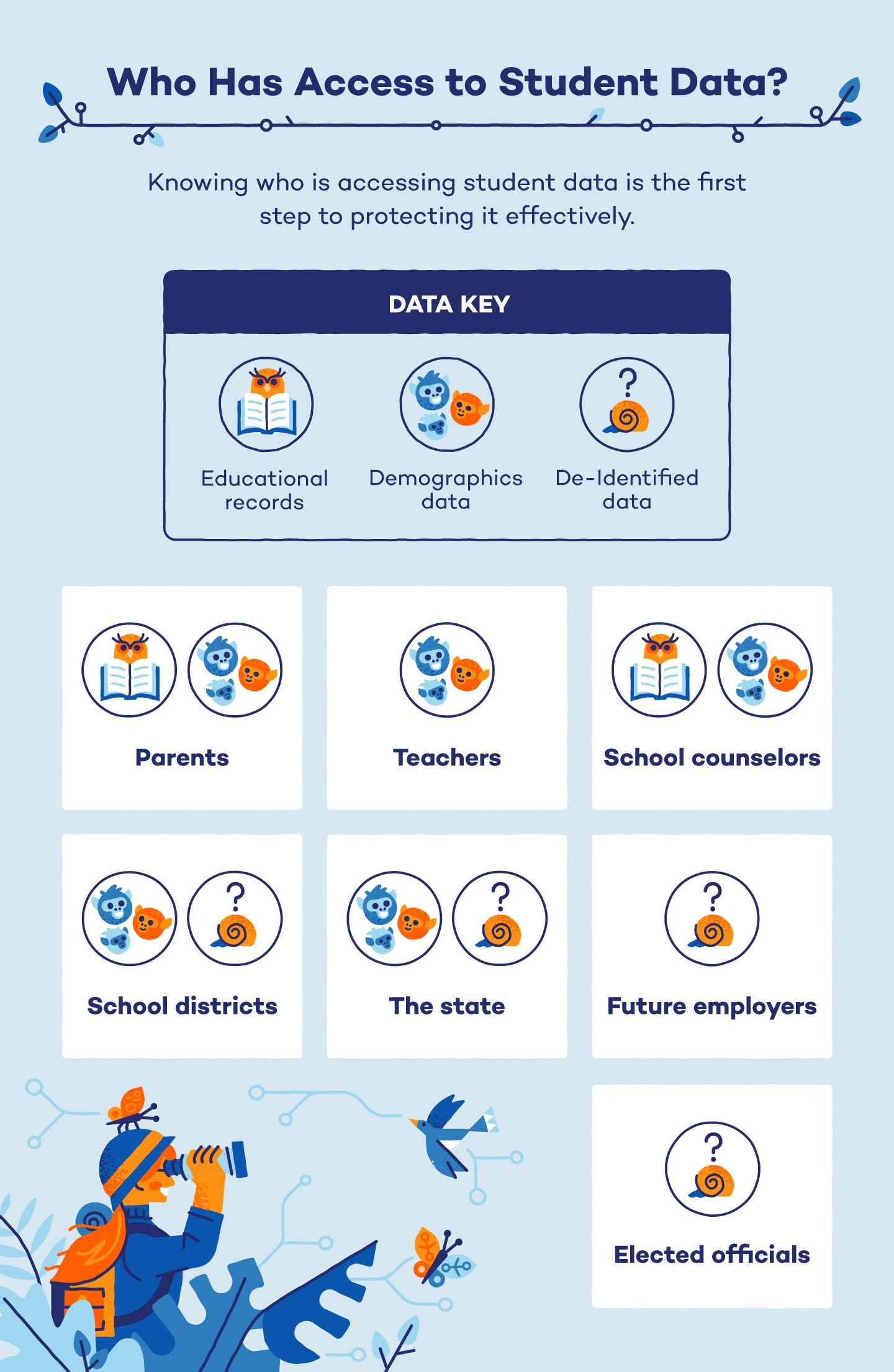 how-private-is-student-data-infographic