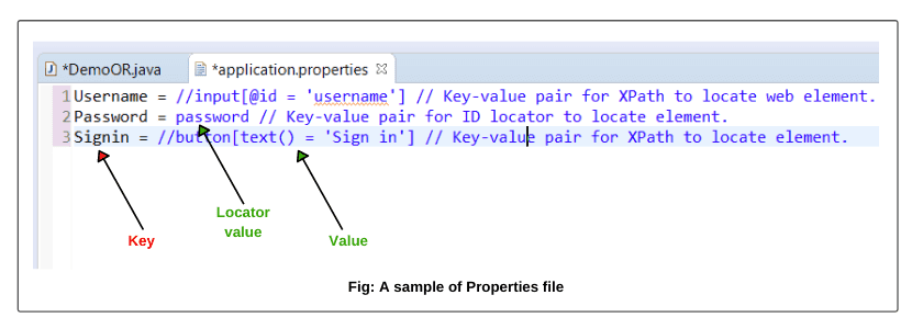 A sample of object repository