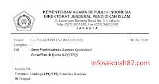 Daftar Nama Lembaga TPQ Penerima Bantuan Operasional  Pendidikan Al-Qur'an  TPQ
