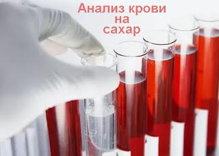 исследование крови на сахар