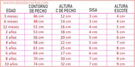 tabla-medidas-para-niñas