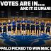 Bulls chosen as unanimous pick to win MAC East; three seniors named to preseason All-MAC team