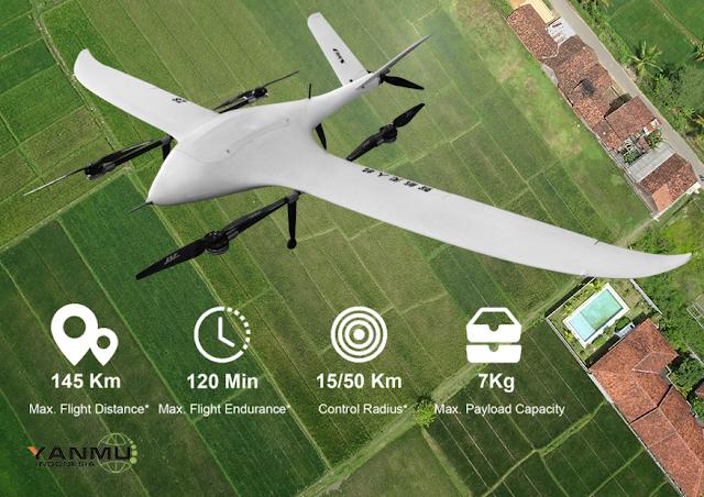 Z8 Longrange Professional Mapping Drone