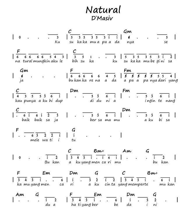 Not Angka Pianika Lagu Natural - D'Masiv