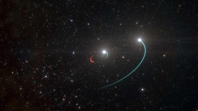 ilustração artística do sistema HR6819 onde encontra-se o buraco negro mais próximo da Terra