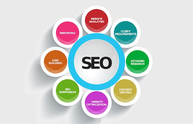 اعداد السيو الداخلي لمدونتك في بلوجر لظهور أفضل في نتائج محركات البحث