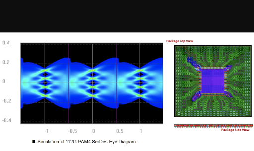 Global Unichip simulates complex switch with hundreds of 112G PAM4 lanes