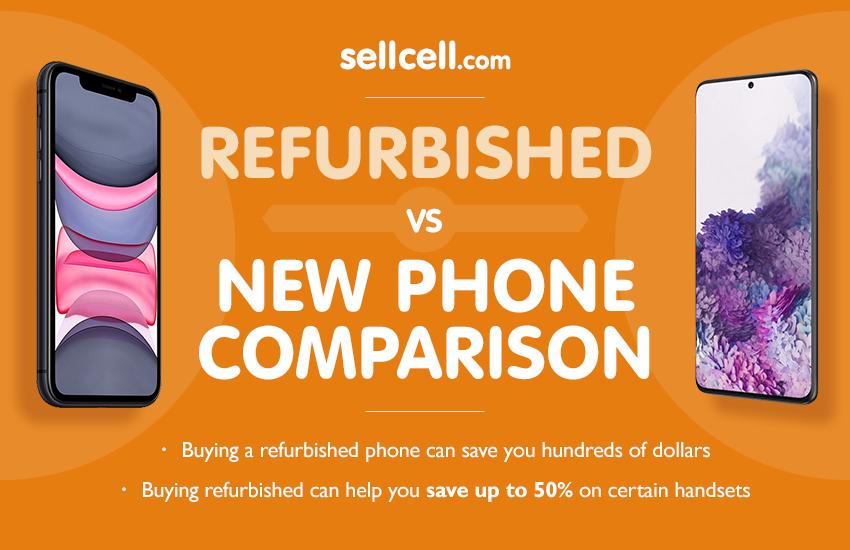 Refurbished vs Study on New Phone Savings #infographic