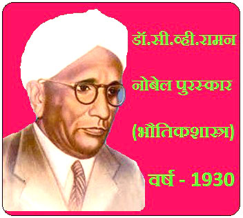 Biography of Dr. C.V.Raman
