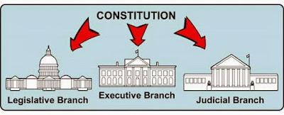 Jelaskan maksud demokrasi dengan pemisahan kekuasaan negara