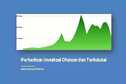 Perbedaan Investasi Otonom dan Terinduksi