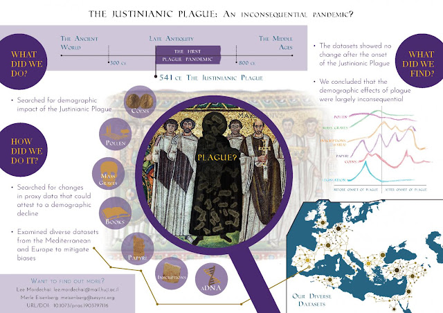 Justinianic plague not a landmark pandemic?