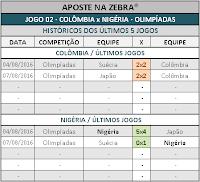 LOTOGOL 817 - HISTÓRICO JOGO 02