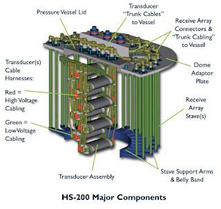Гидролокатор HS-200, основные компоненты
