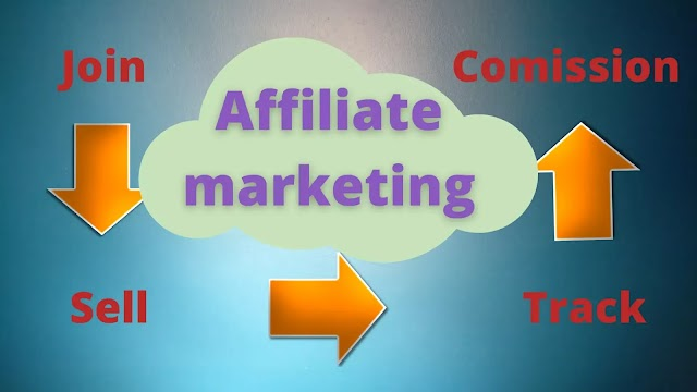 Tips That How To Crack Affiliate Marketing That people Don't Know