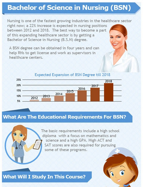 reasons why students shift their degree courses essay Types of business degrees choosing a business school cannabis courses & degrees how to negotiate better salary mba interview tips business programs place a huge focus on teaching students the ability to think critically, problem solve in innovative ways, and manage their time logically.
