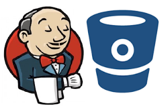 Jenkins Integration with Bitbucket