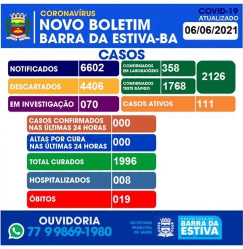 Barra da Estiva na Chapada Diamantina registra 19° óbito por Covid-19