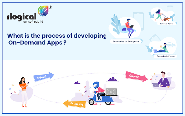 What is the process of developing On-Demand Apps