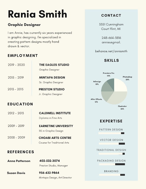 10 Modern Resume Trends You May Have Missed In 2021 With Examples