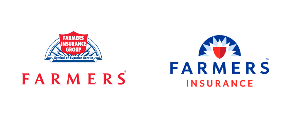 Farmers Auto Insurance >> Farmers Insurance The Skeptics Review To Hiring The Right