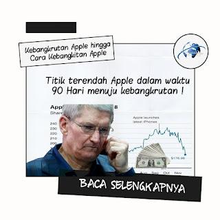 Kebangkrutan Apple