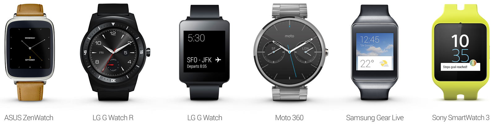 Android Developers Blog: Building for Android Wear: Depth